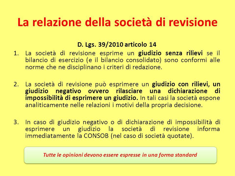 La relazione della società di revisione