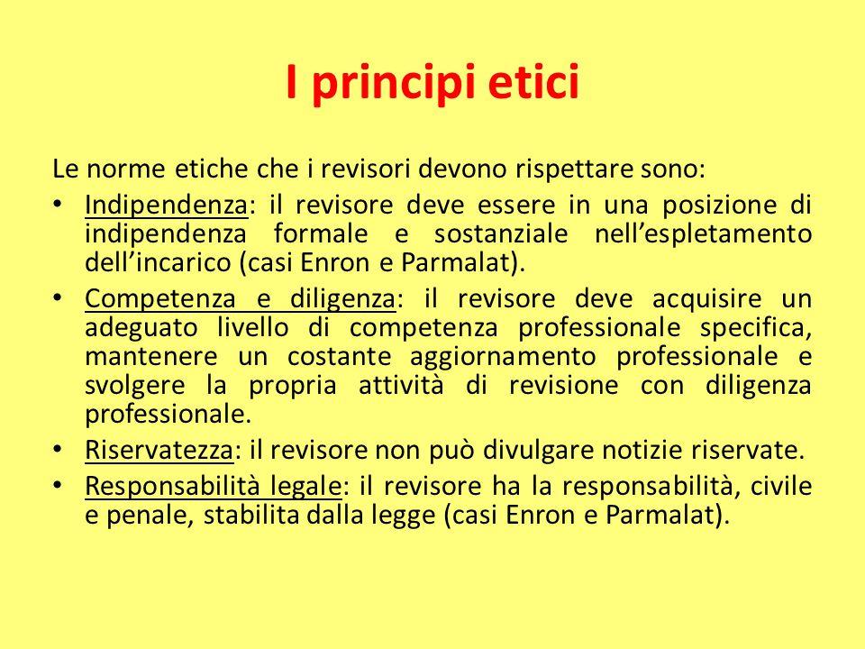 I principi etici Le norme etiche che i revisori devono rispettare sono:
