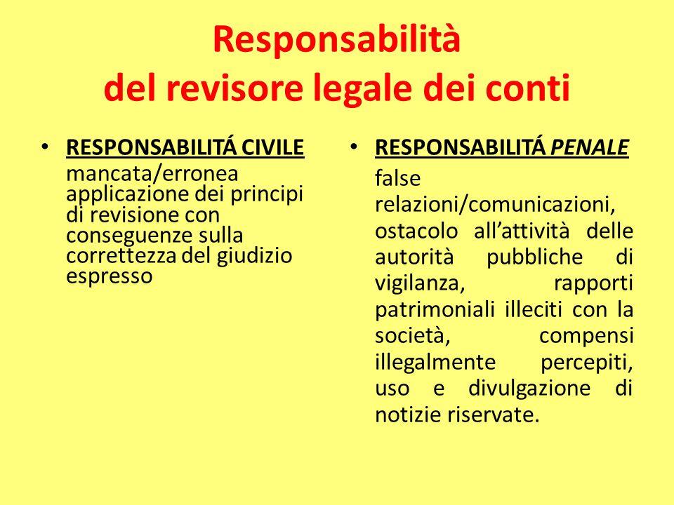 Responsabilità del revisore legale dei conti