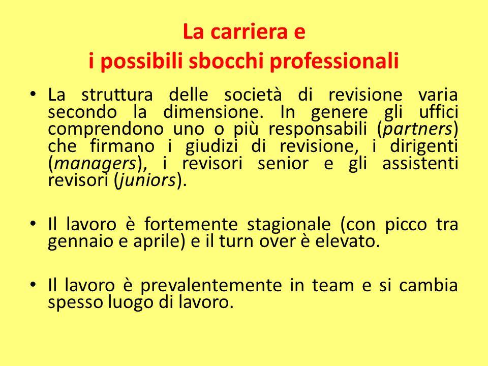 La carriera e i possibili sbocchi professionali