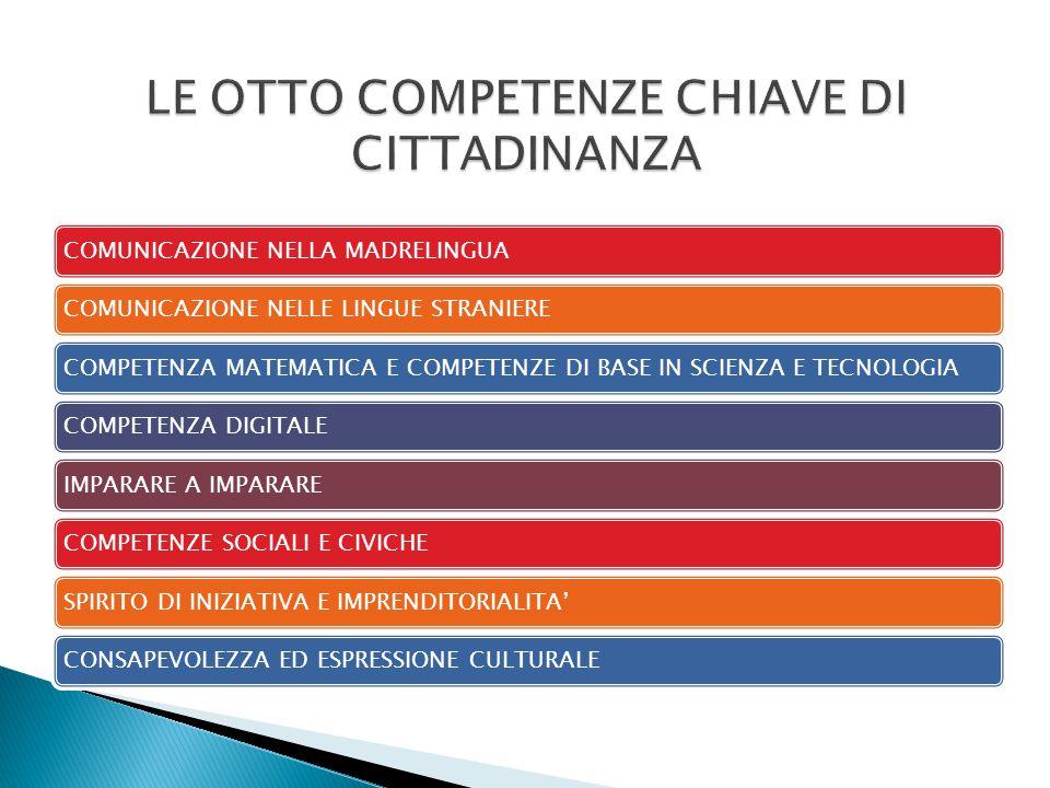 LE OTTO COMPETENZE CHIAVE DI CITTADINANZA