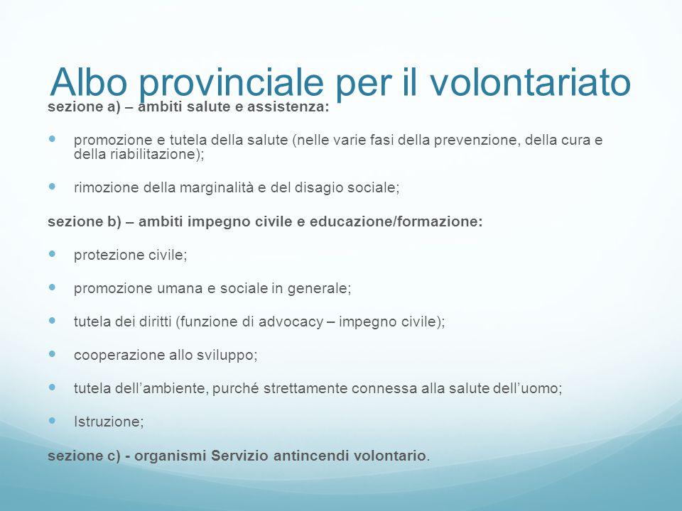 Albo provinciale per il volontariato