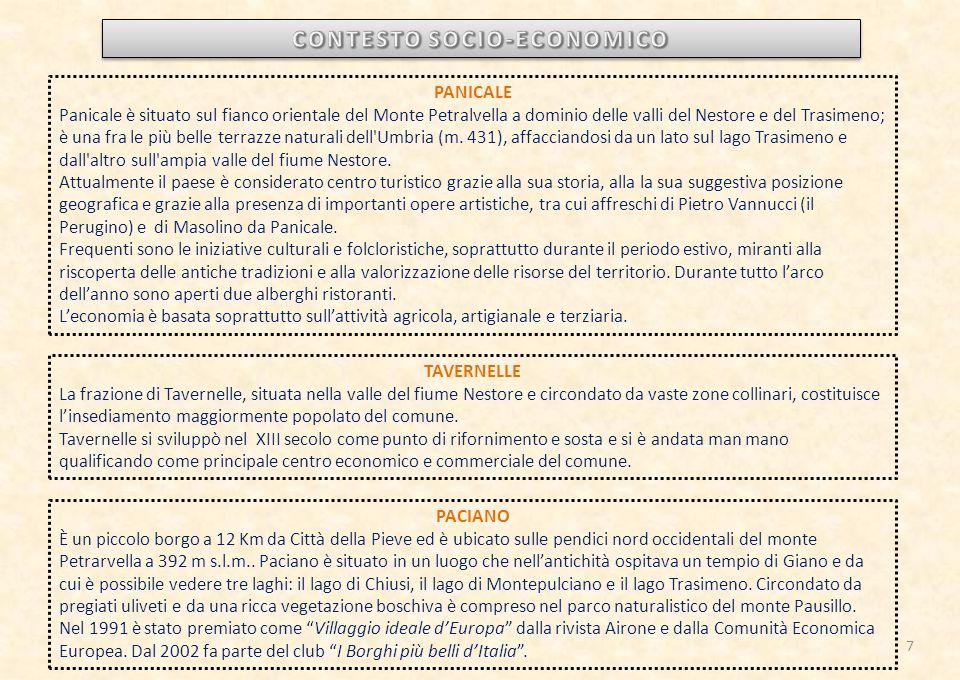 CONTESTO SOCIO-ECONOMICO