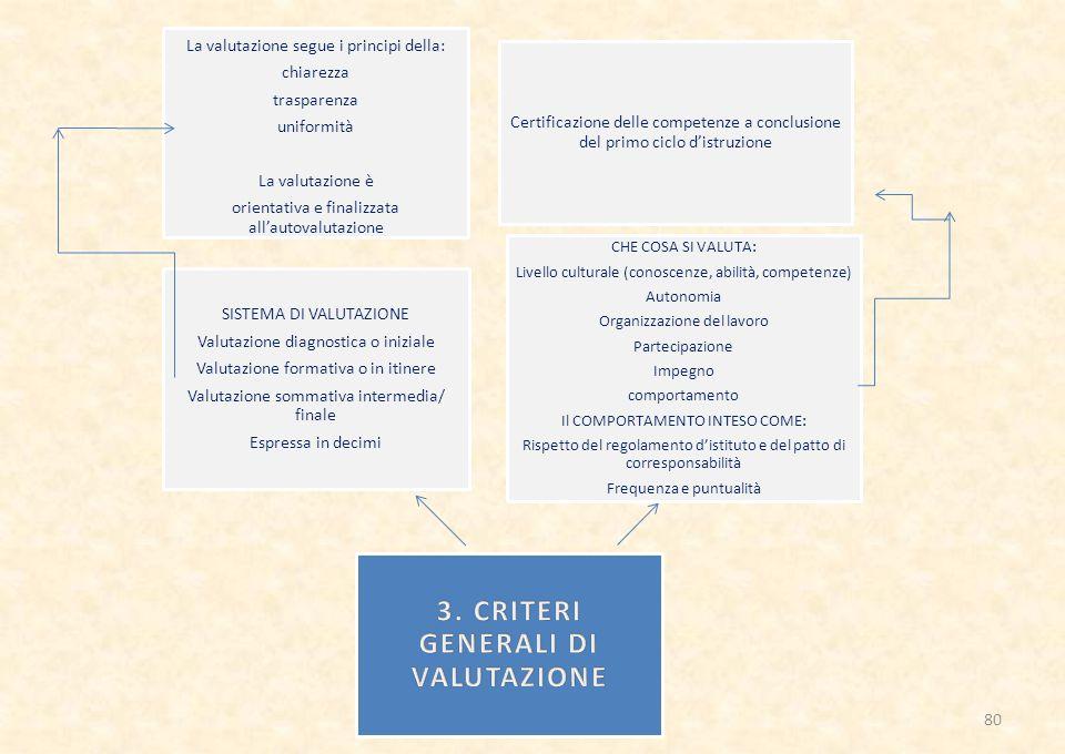 3. CRITERI GENERALI DI VALUTAZIONE