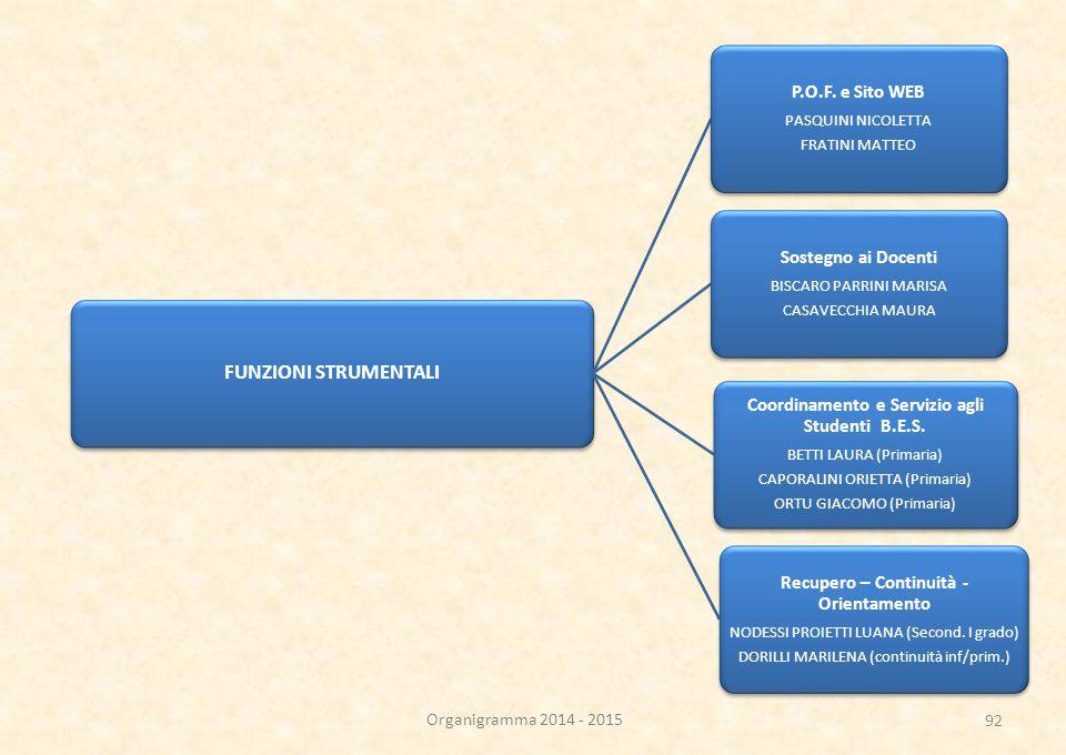 Coordinamento e Servizio agli Studenti B.E.S.