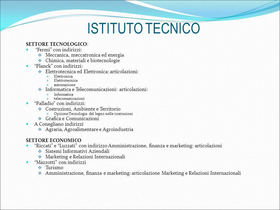 ISTITUTO TECNICO SETTORE TECNOLOGICO: