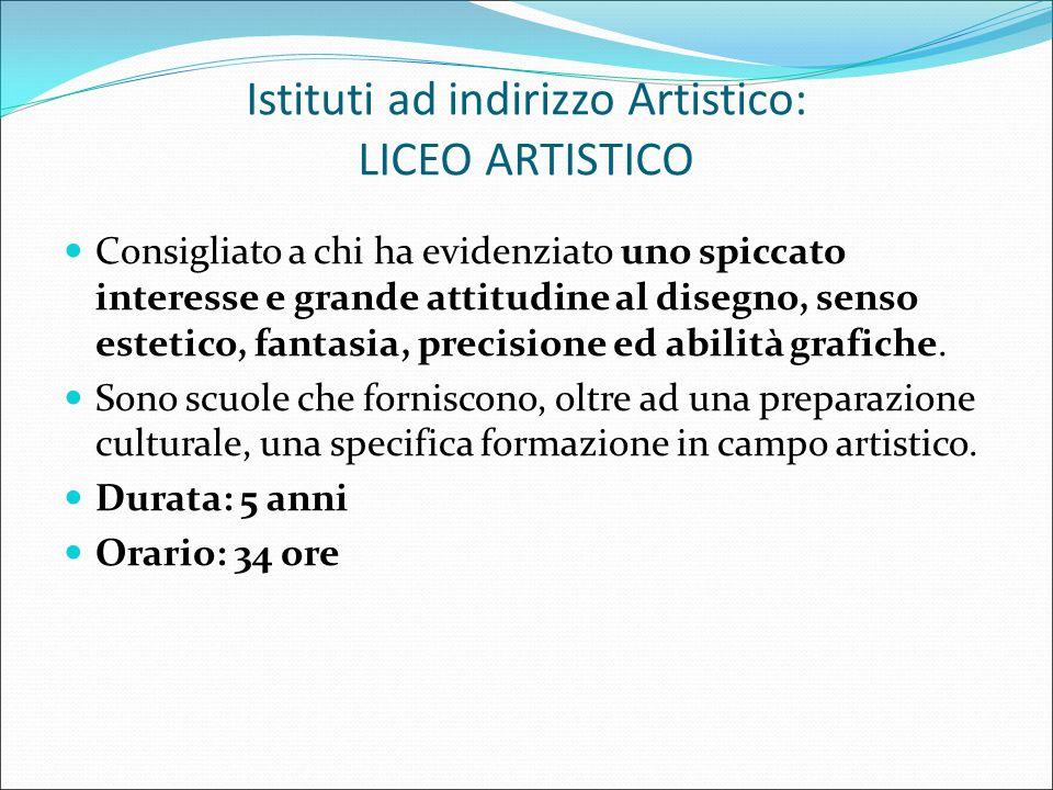 Istituti ad indirizzo Artistico: LICEO ARTISTICO