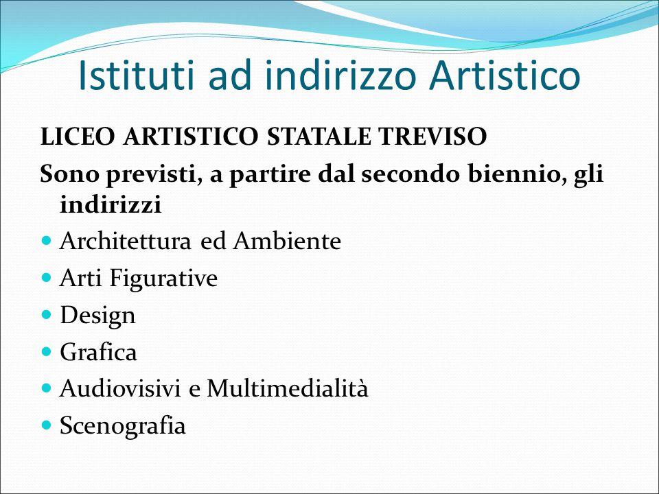 Istituti ad indirizzo Artistico