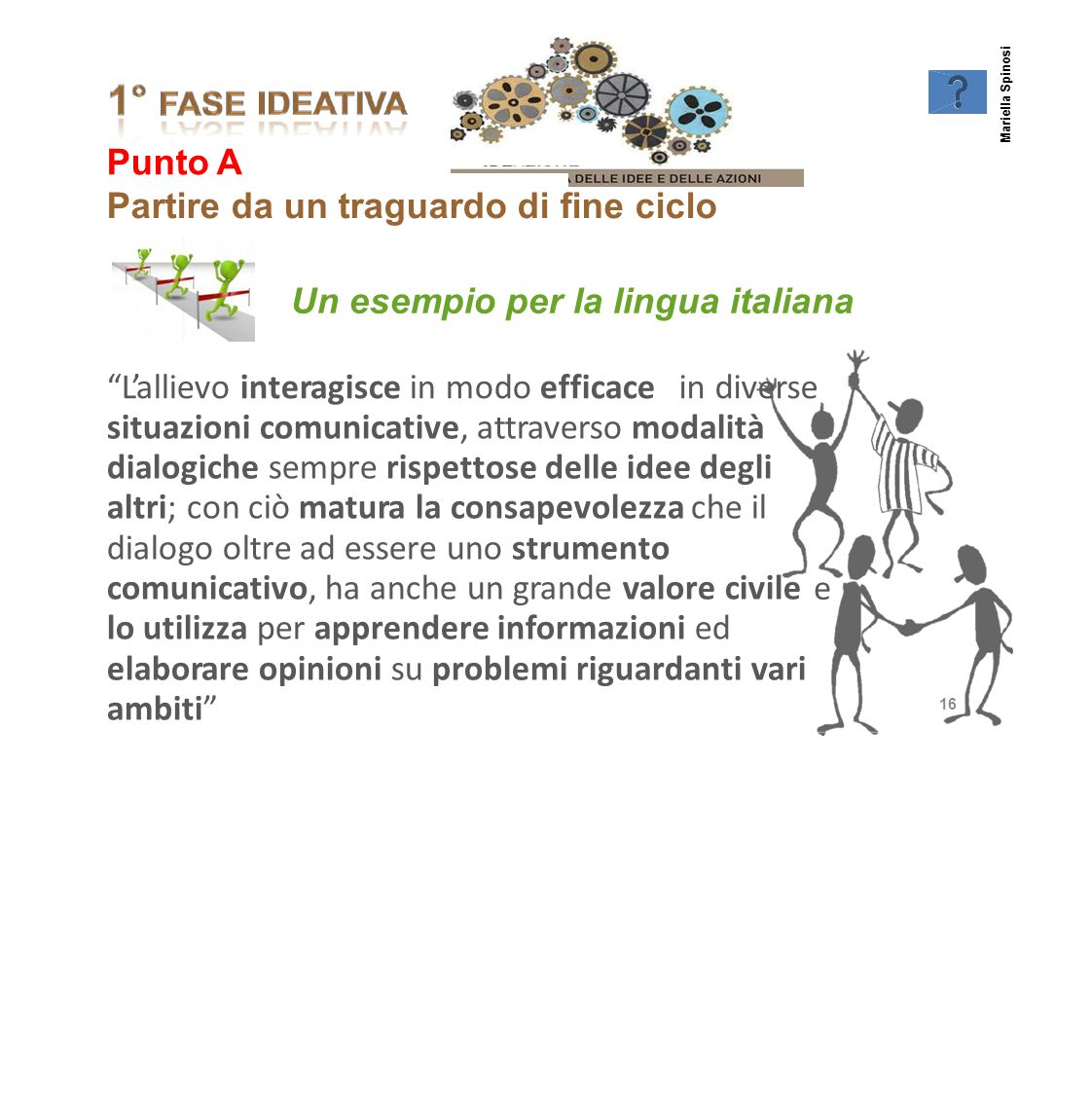 L'allievo interagisce in modo efficace in diverse
