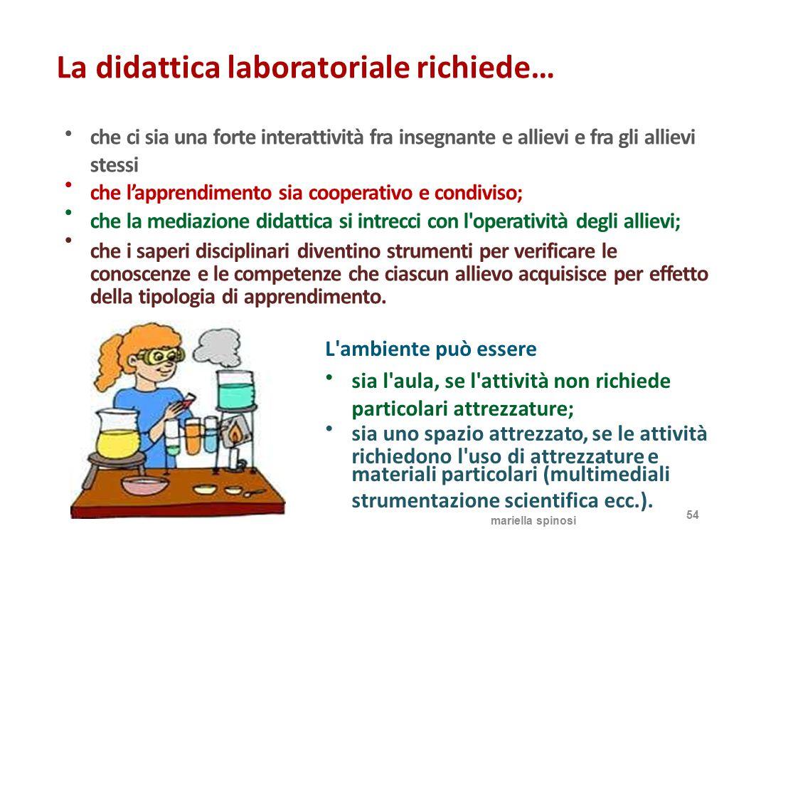 La didattica laboratoriale richiede…