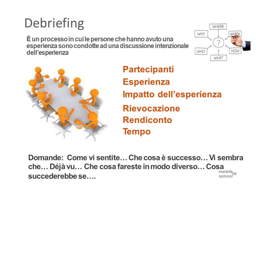 Debriefing Partecipanti Esperienza Impatto dell'esperienza