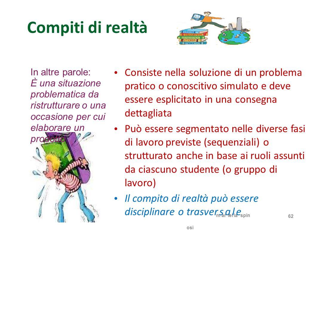 Compiti di realtà Consiste nella soluzione di un problema