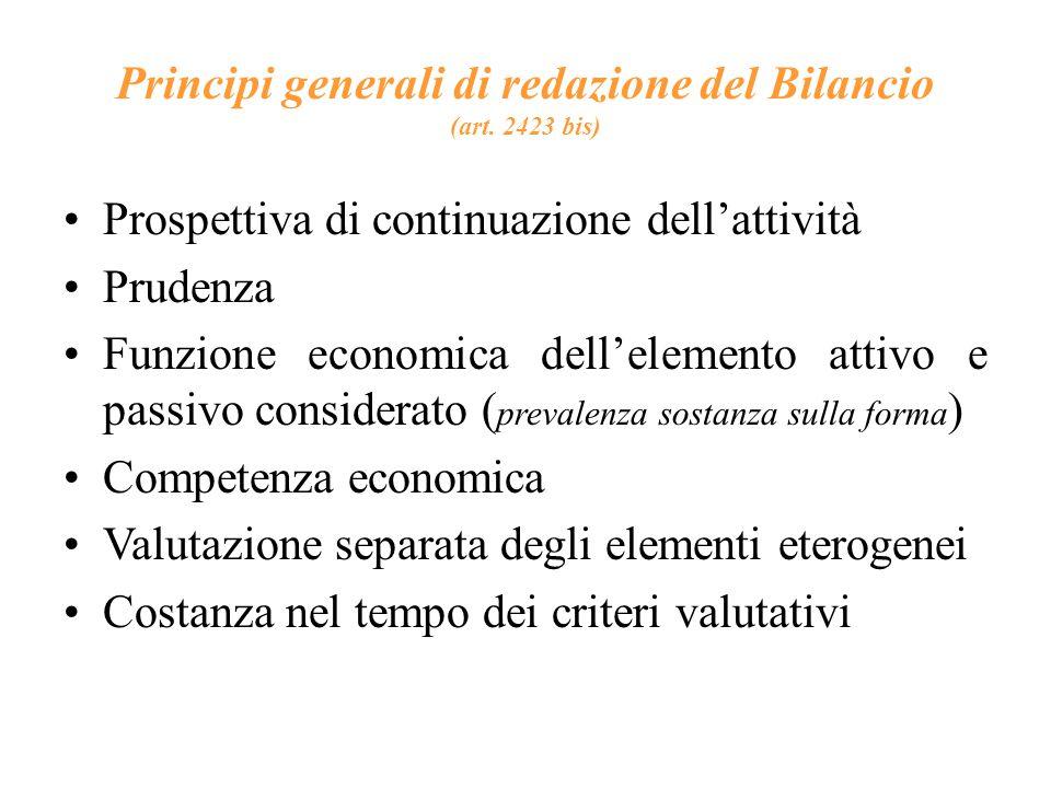 Principi generali di redazione del Bilancio (art. 2423 bis)