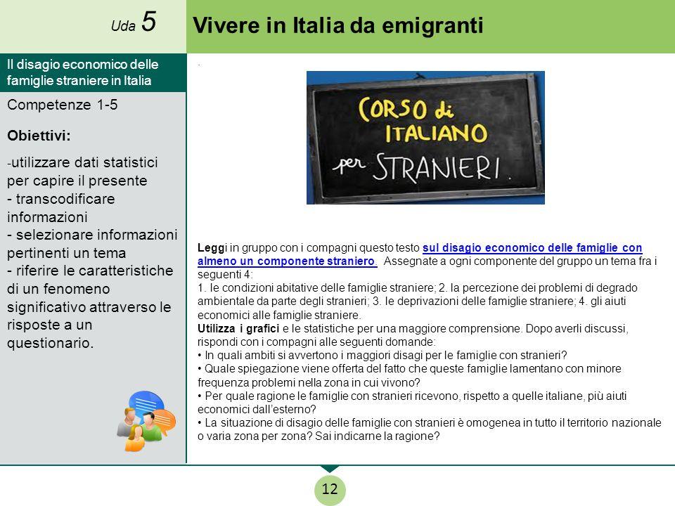 Vivere in Italia da emigranti
