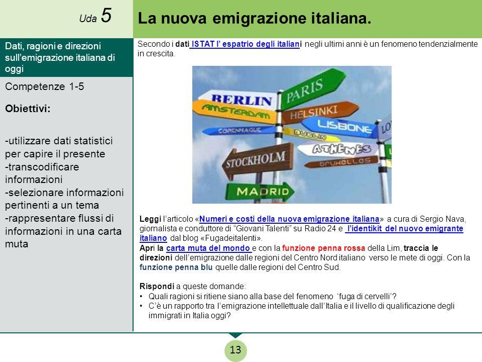 La nuova emigrazione italiana.