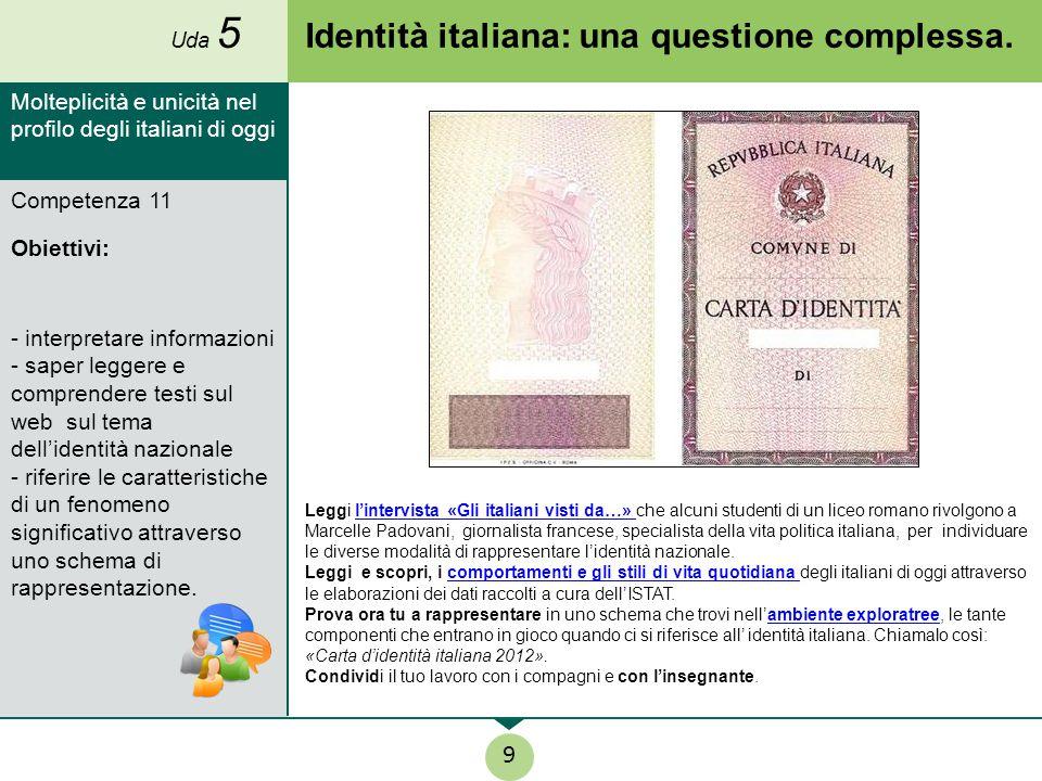 Identità italiana: una questione complessa.