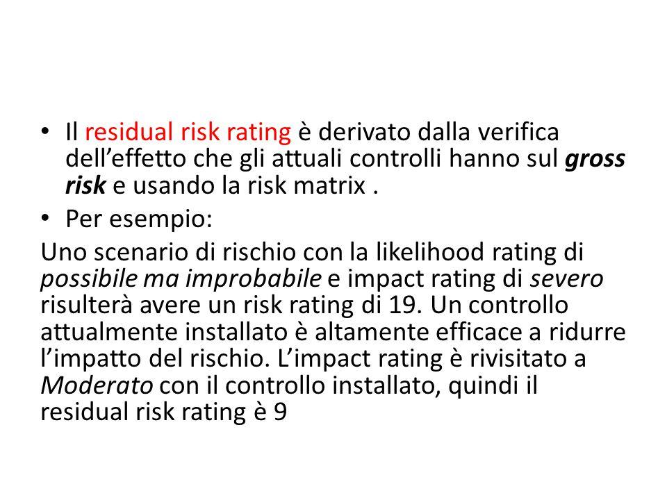 Il residual risk rating è derivato dalla verifica dell'effetto che gli attuali controlli hanno sul gross risk e usando la risk matrix .