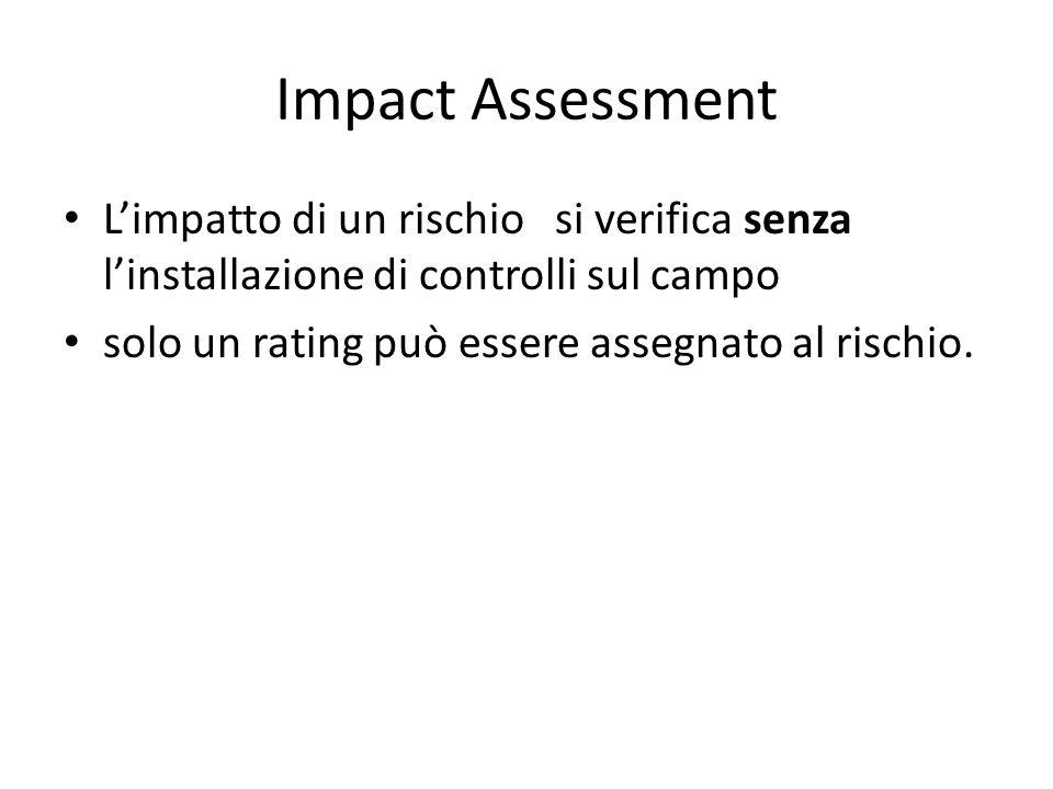 Impact Assessment L'impatto di un rischio si verifica senza l'installazione di controlli sul campo.