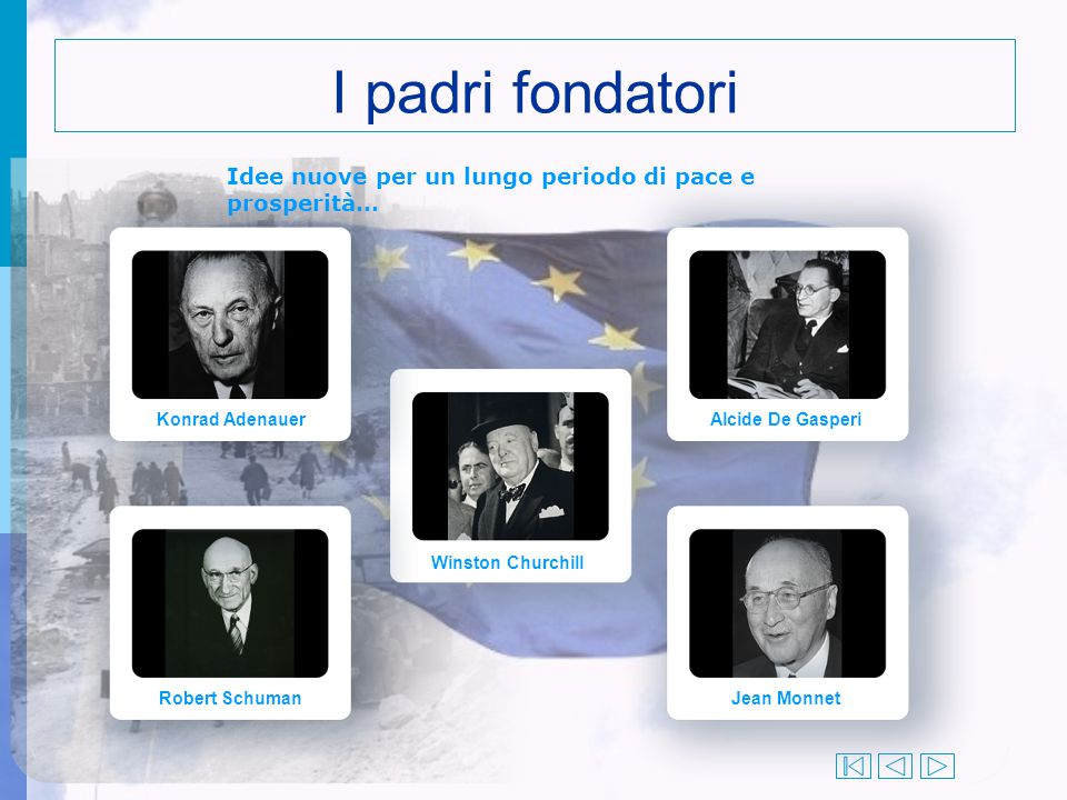 I padri fondatori Idee nuove per un lungo periodo di pace e prosperità… Konrad Adenauer. Alcide De Gasperi.