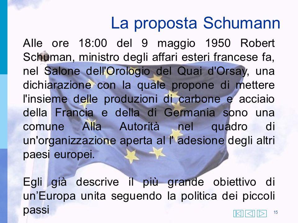La proposta Schumann