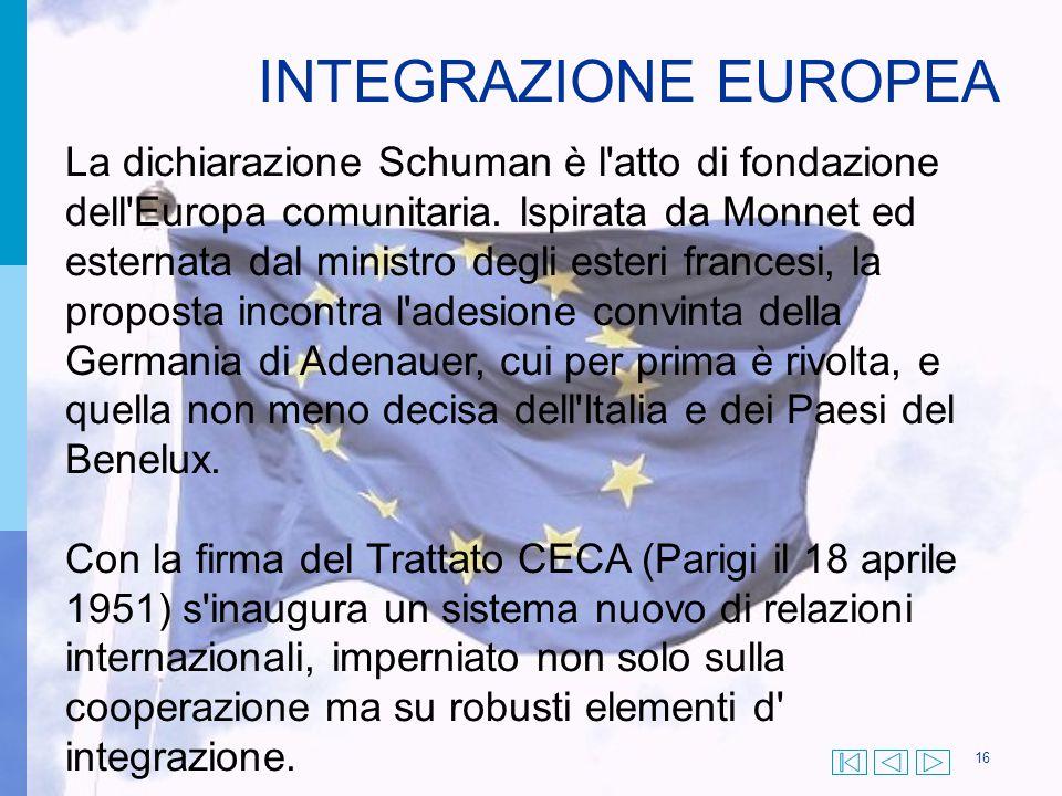 INTEGRAZIONE EUROPEA