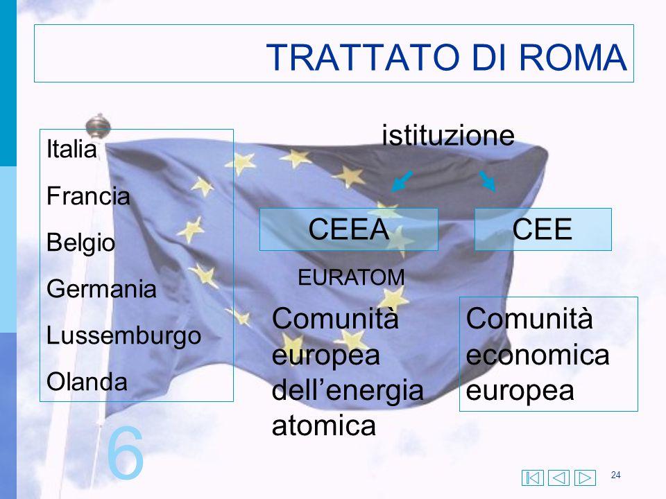 6 TRATTATO DI ROMA istituzione CEEA CEE