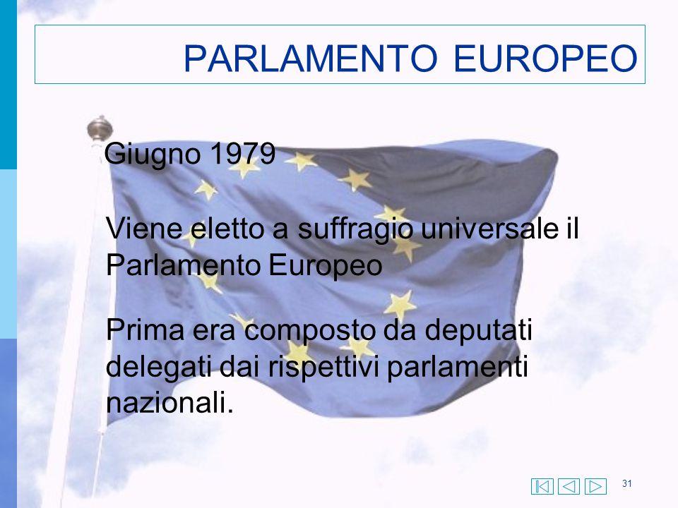 PARLAMENTO EUROPEO Giugno 1979