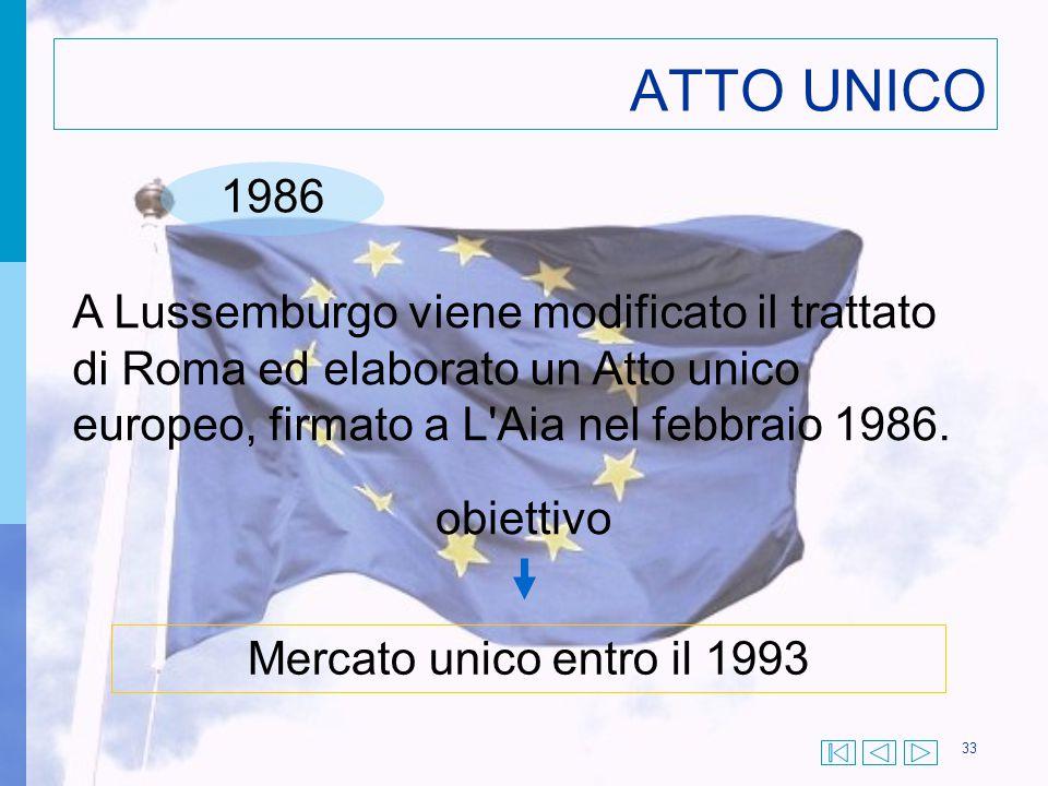 ATTO UNICO 1986. A Lussemburgo viene modificato il trattato di Roma ed elaborato un Atto unico europeo, firmato a L Aia nel febbraio 1986.