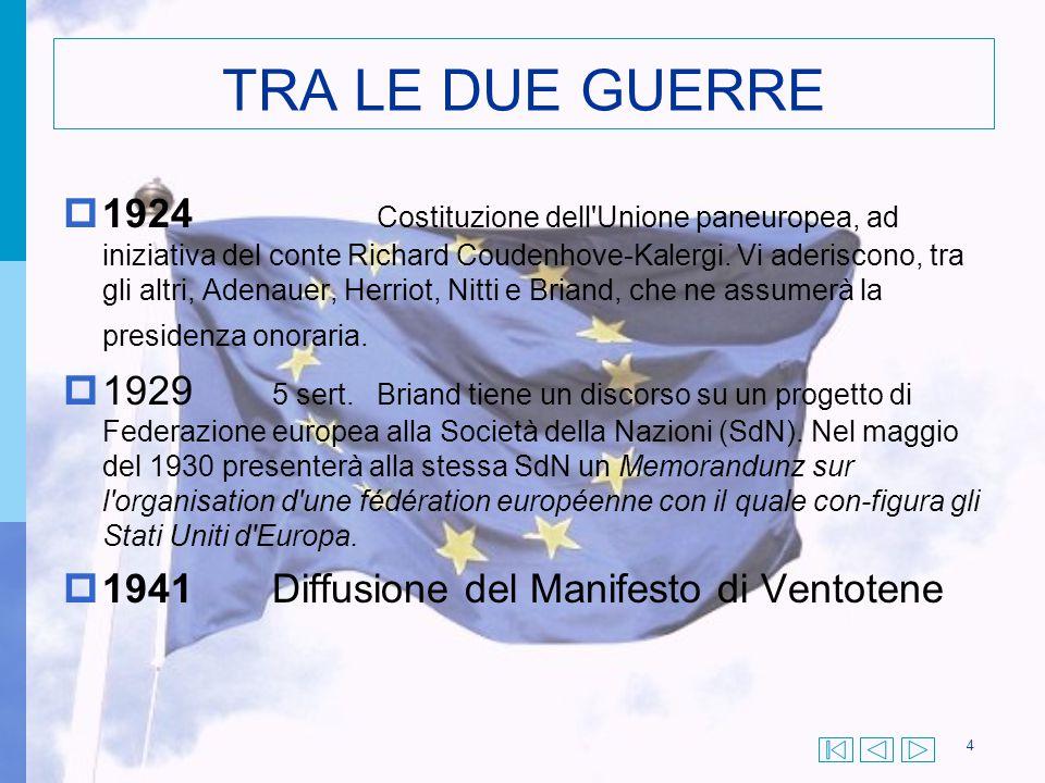 Comité Français pour la Fédération Européenne (CFFE).