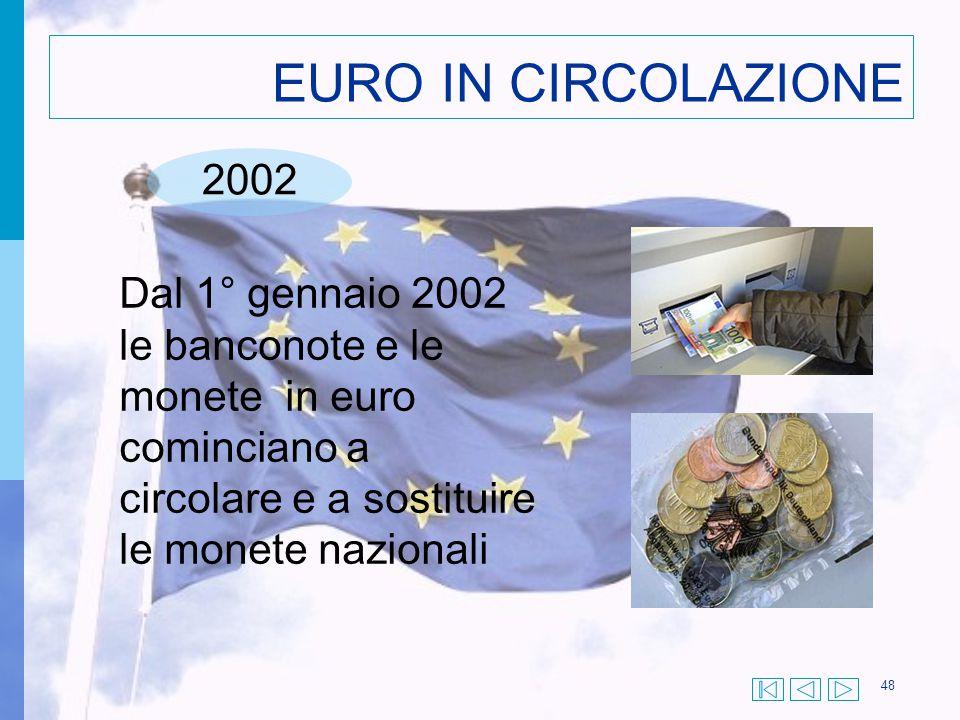 EURO IN CIRCOLAZIONE 2002.