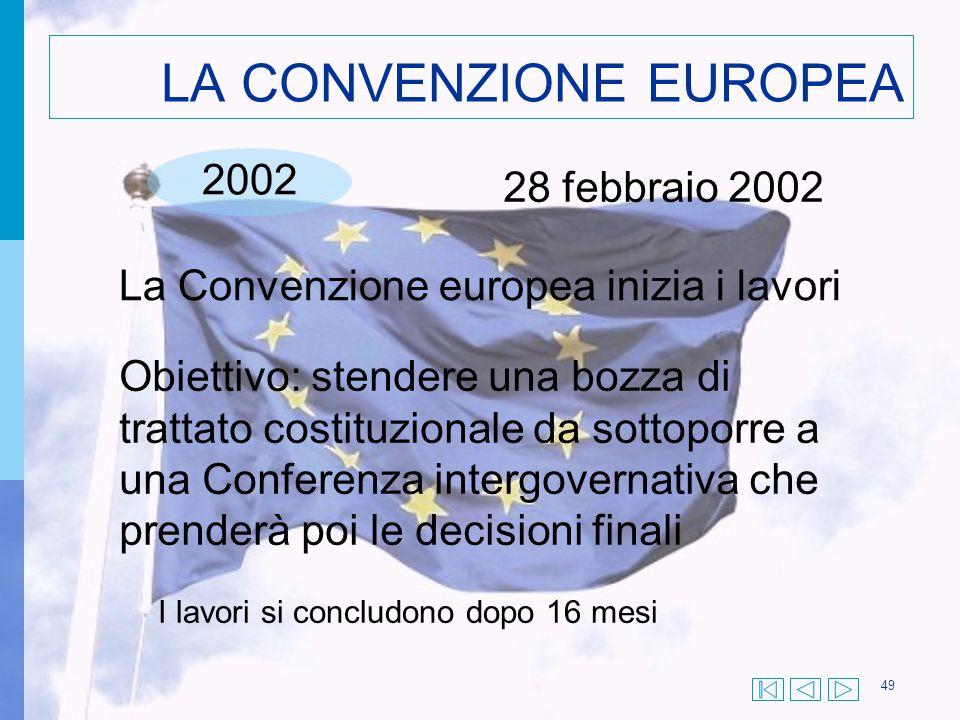 LA CONVENZIONE EUROPEA