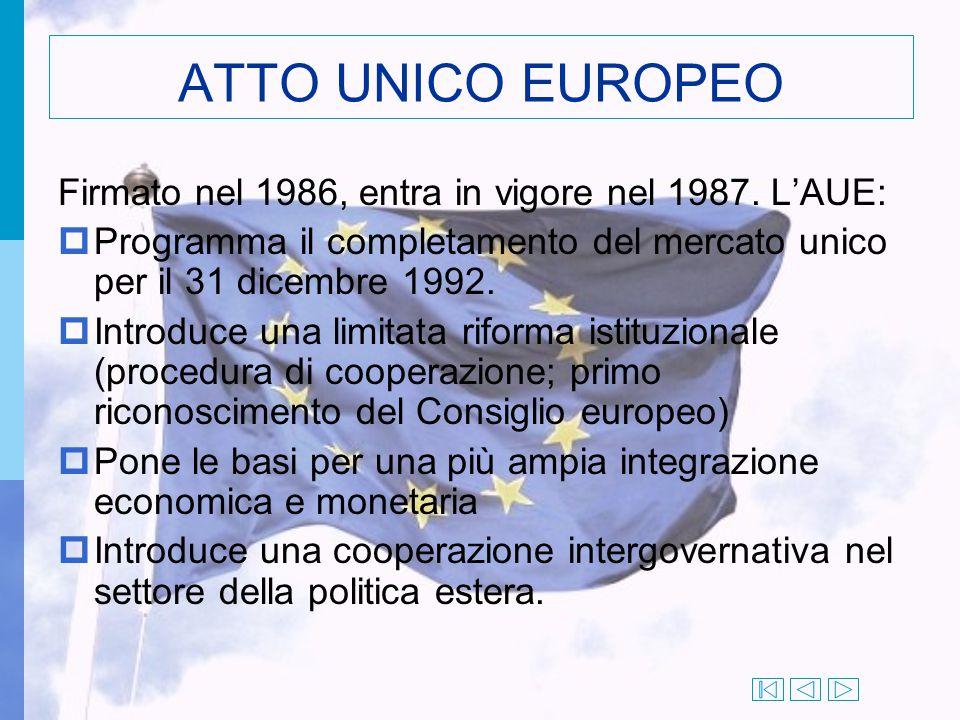 ATTO UNICO EUROPEO Firmato nel 1986, entra in vigore nel 1987. L'AUE: