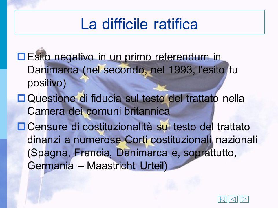 La difficile ratifica Esito negativo in un primo referendum in Danimarca (nel secondo, nel 1993, l'esito fu positivo)