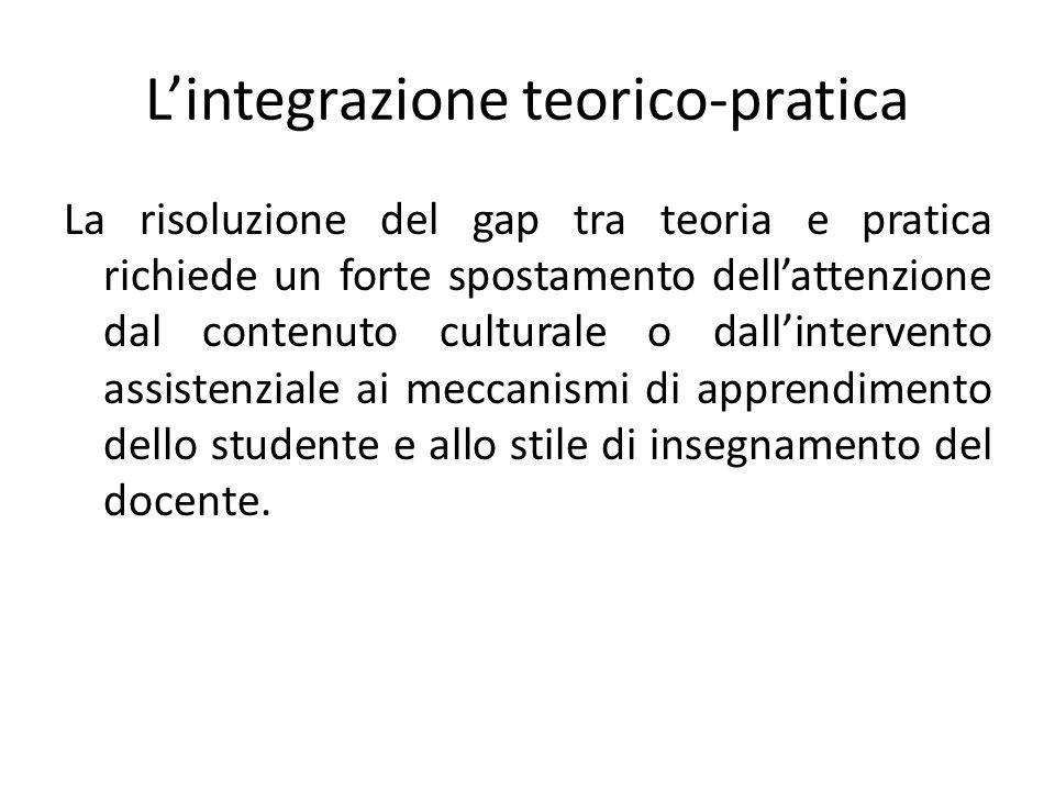 L'integrazione teorico-pratica
