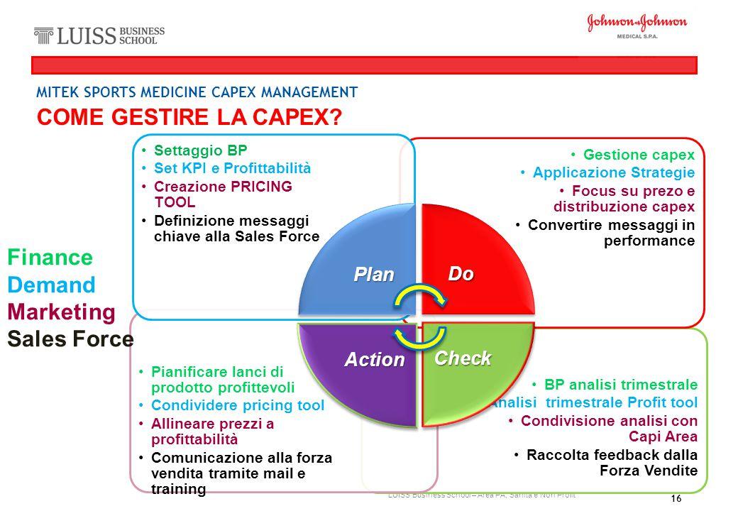 COME GESTIRE LA CAPEX Finance Demand Marketing Sales Force Plan Do