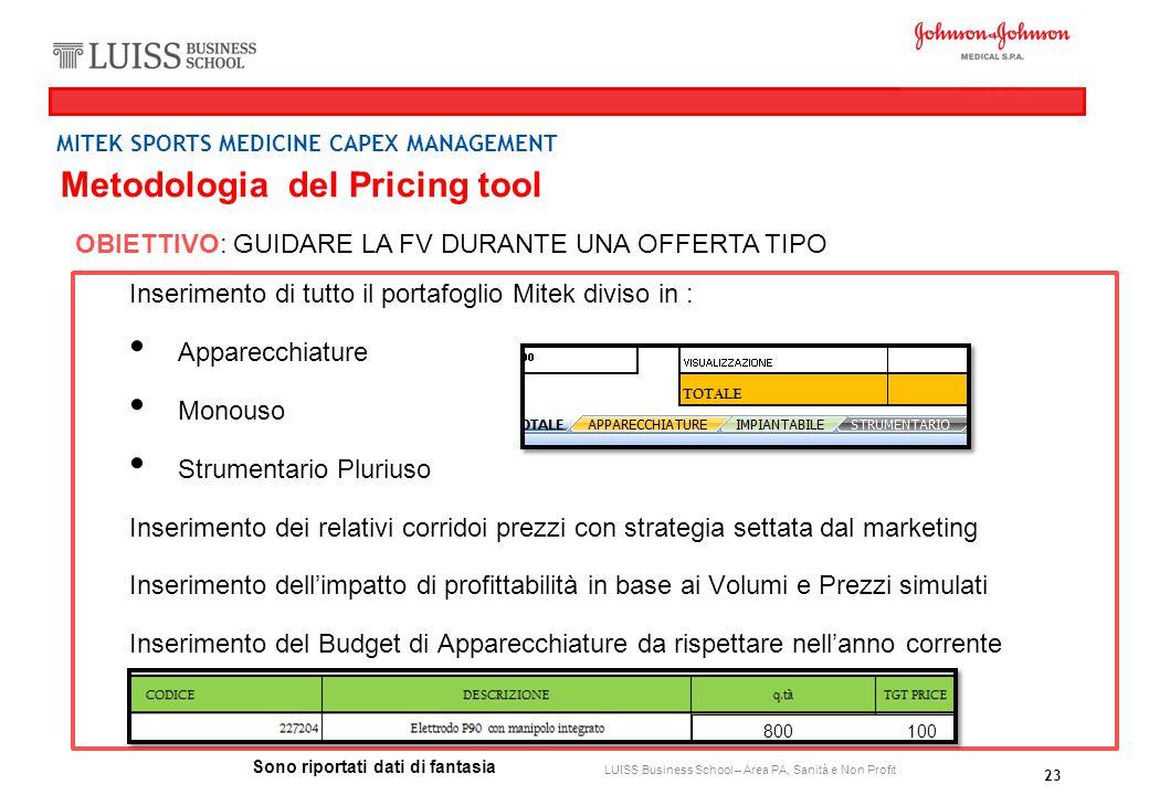 Metodologia del Pricing tool Sono riportati dati di fantasia