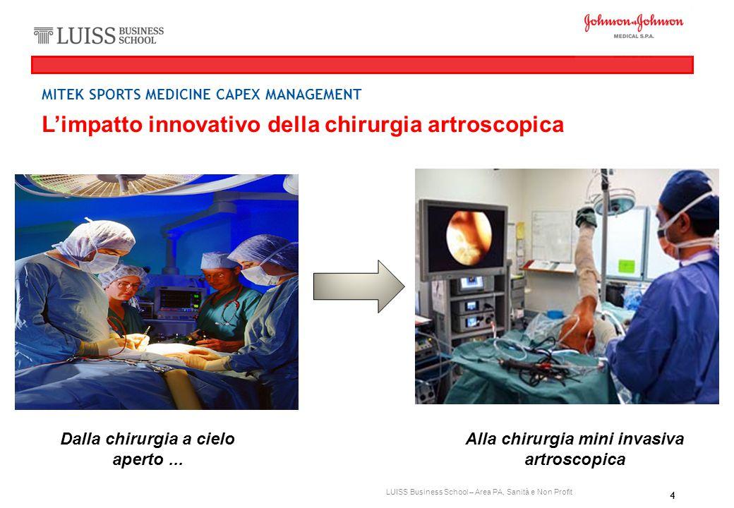 L'impatto innovativo della chirurgia artroscopica