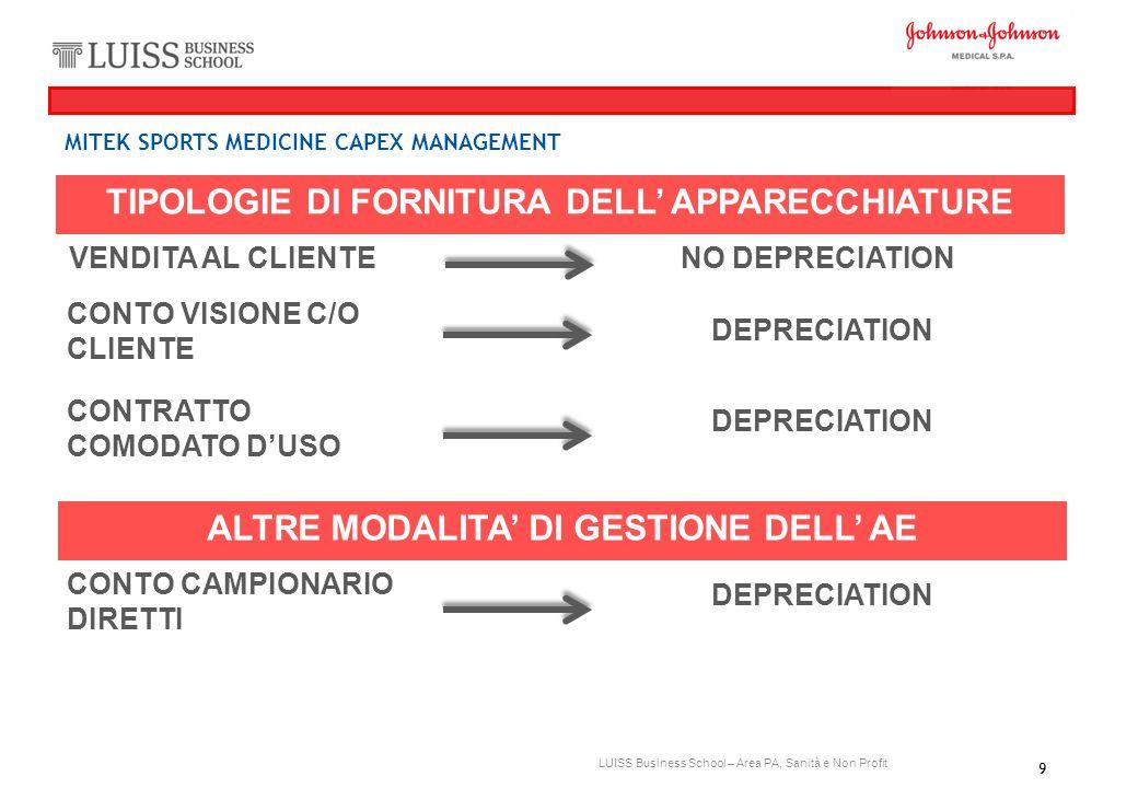 TIPOLOGIE DI FORNITURA DELL' APPARECCHIATURE
