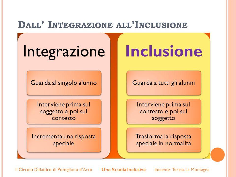 Dall' Integrazione all'Inclusione
