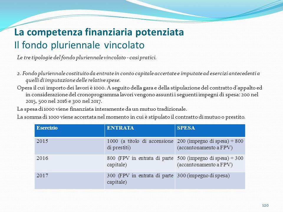 La competenza finanziaria potenziata Il fondo pluriennale vincolato