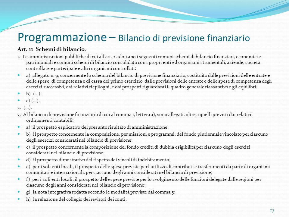 Programmazione – Bilancio di previsione finanziario