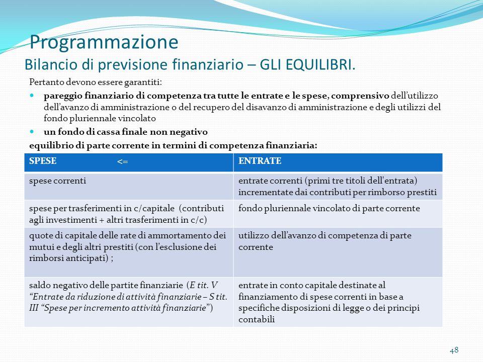 Programmazione Bilancio di previsione finanziario – GLI EQUILIBRI.