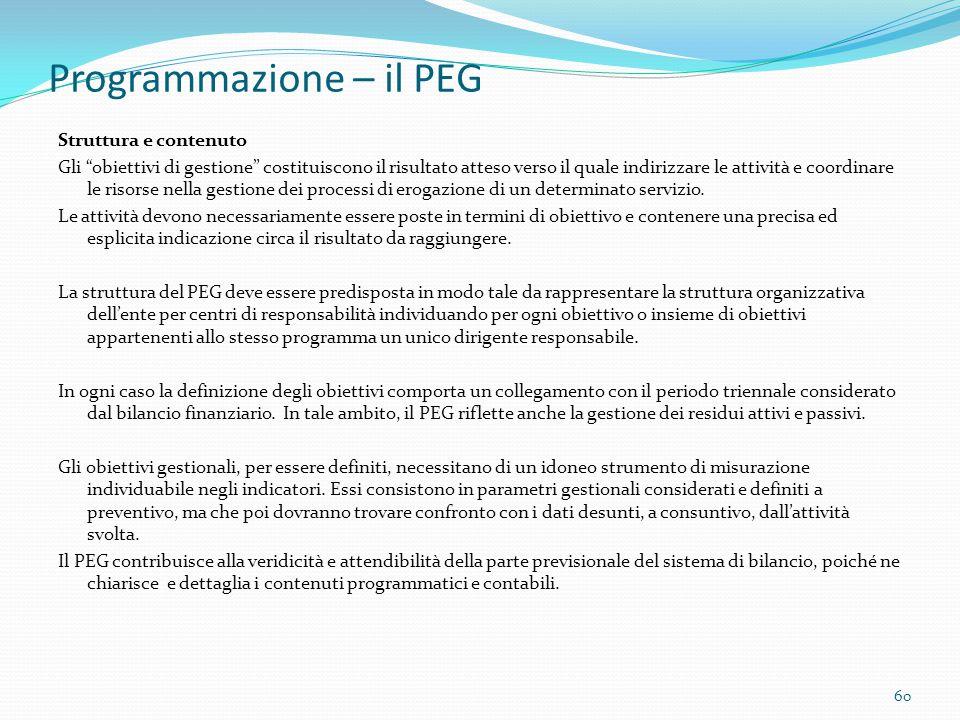 Programmazione – il PEG