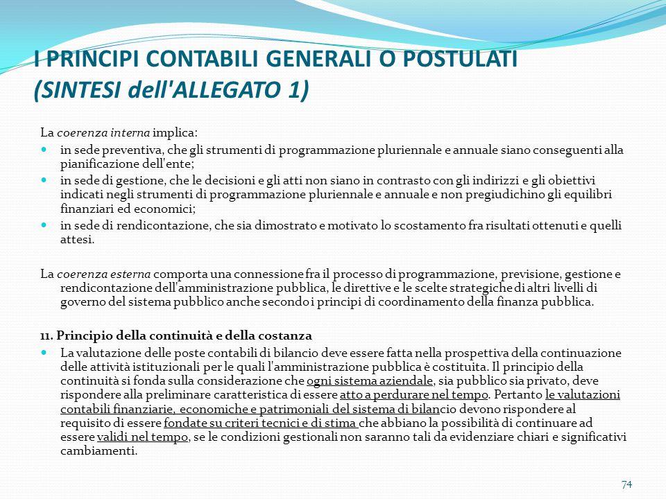 I PRINCIPI CONTABILI GENERALI O POSTULATI (SINTESI dell ALLEGATO 1)