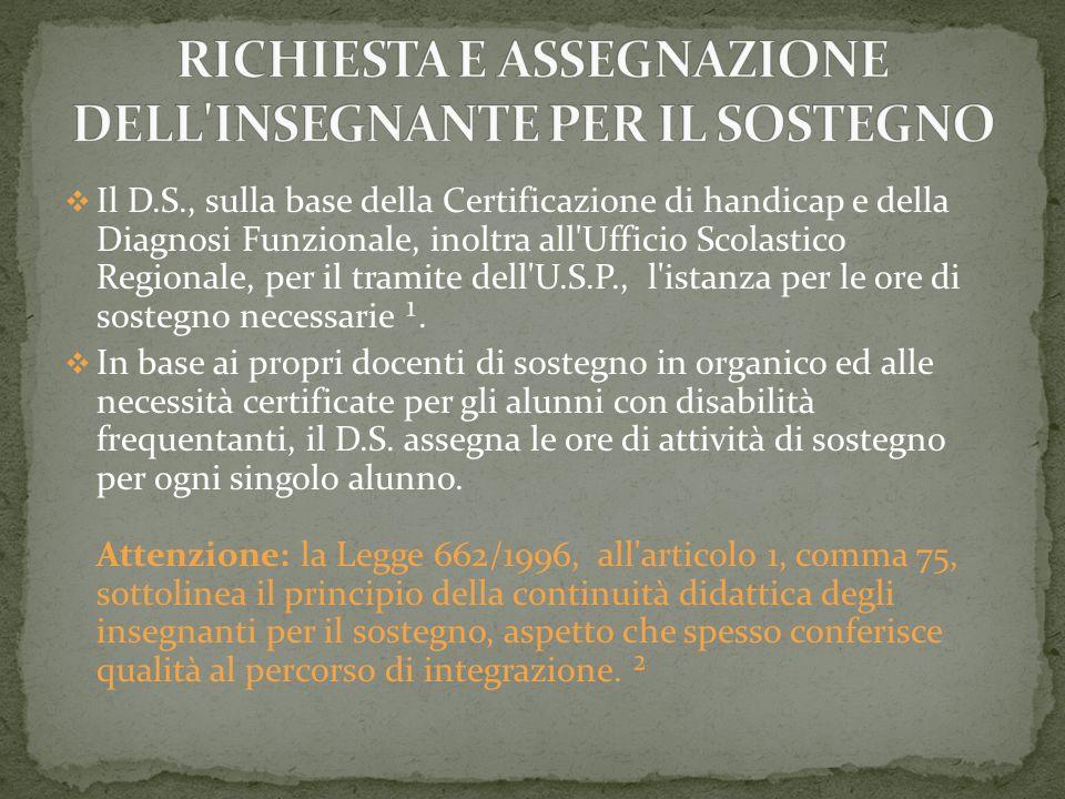 RICHIESTA E ASSEGNAZIONE DELL INSEGNANTE PER IL SOSTEGNO