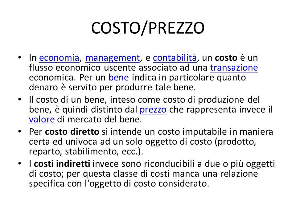 COSTO/PREZZO
