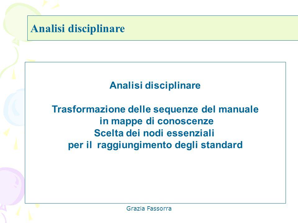 Analisi disciplinare Analisi disciplinare