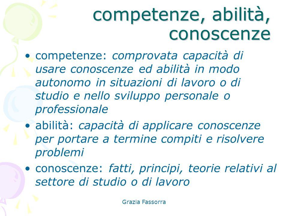 competenze, abilità, conoscenze