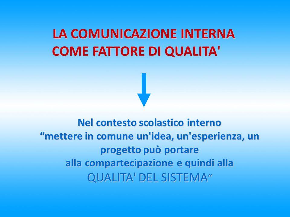 LA COMUNICAZIONE INTERNA COME FATTORE DI QUALITA