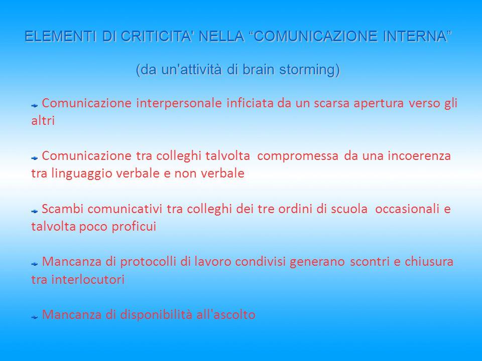 ELEMENTI DI CRITICITA NELLA COMUNICAZIONE INTERNA